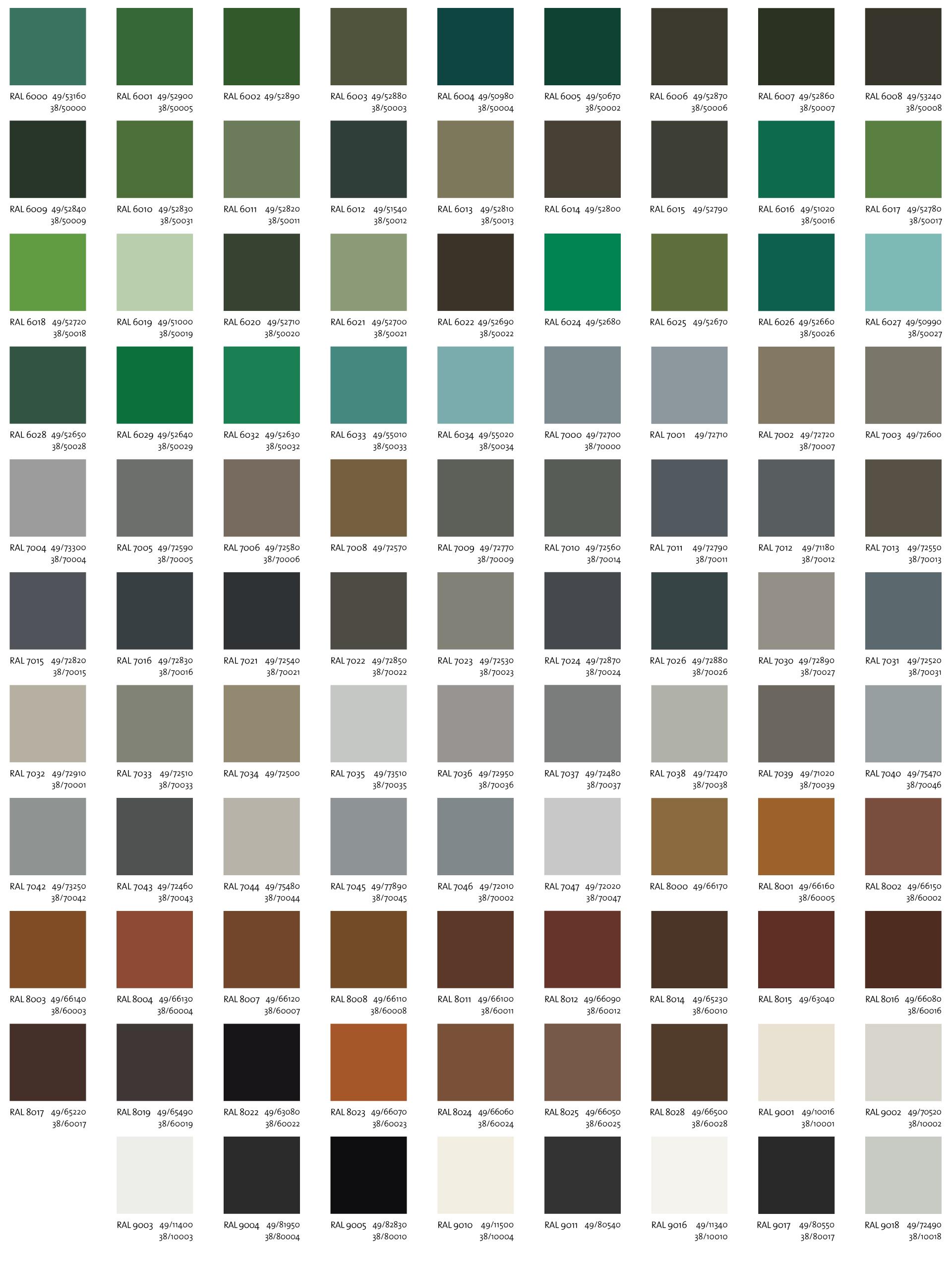 Color Chart - Powder Coating Inc